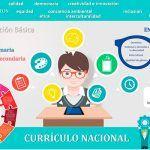 Curso Virtual de Currículo Nacional